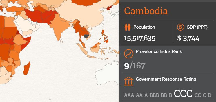 Cambodia ACTs Human trafficking